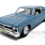 1970 Chevrolet Nova SS Coupe Blue 1/24 Diecast Model Car by Maisto