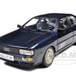 1981 Audi Quattro Blue 1/18 Diecast Car Model by Sunstar